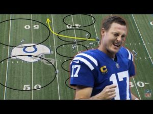 Film Study: Philip Rivers is playing WELL for the Indianapolis Colts